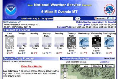 Ovando Weather November 21